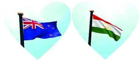 Tadzikistanas ir Naujoji Zelandija